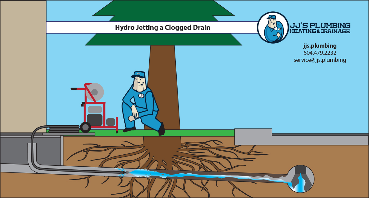 hydro-jetting-a-clogged-drain